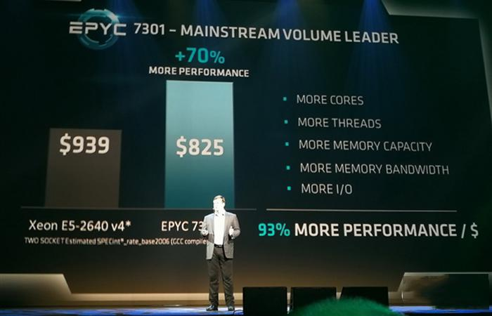 AMD EPYC Rome: Filtered specifications and price of these