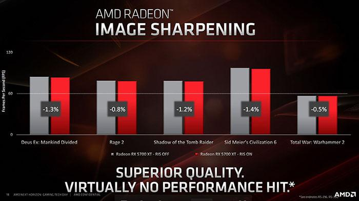 Amd Radeon Rx 5700 Rx 5700 Xt Deep Analyse What Are The Upgraded Gearbest Blog