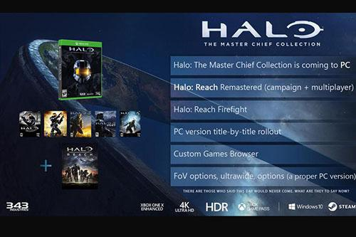 Halo The Master Chief Collection 6 Halo Games Are Coming