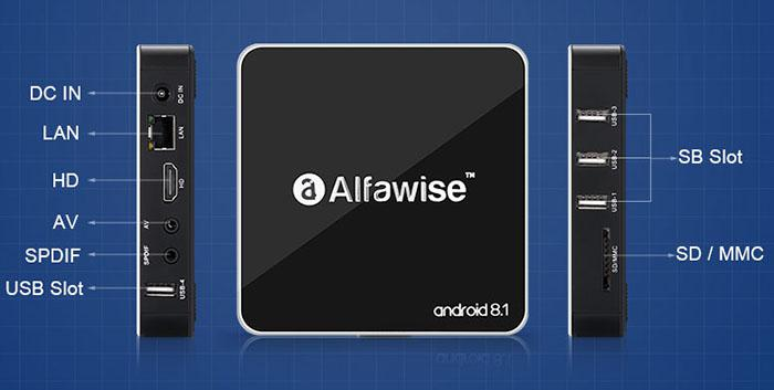 the connectivity of Alfawise A8 TV Box
