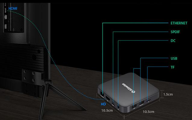the connectivity of Alfawise Z1 TV Box